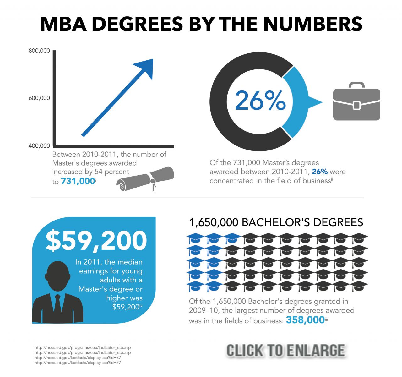 What Is An Mba Why Get An Mba Amp How Much Does An Mba Cost